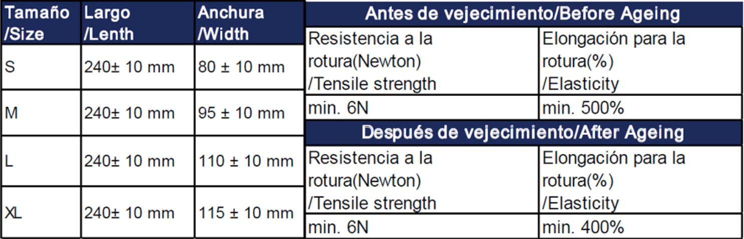GUANTES DESECHABLES DE NITRILO